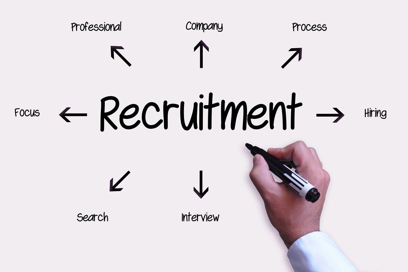 Overseas Employment Licence